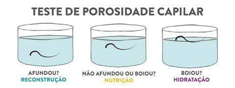 teste_porosidade